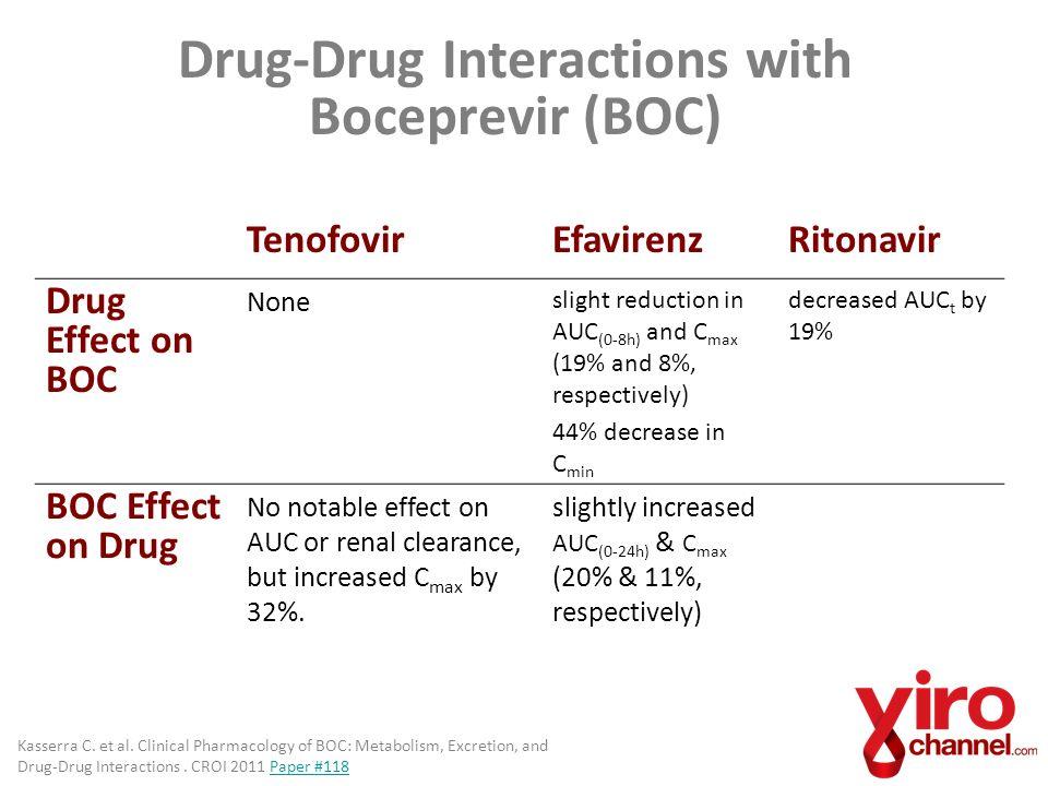 Drug-Drug Interactions with Boceprevir (BOC)