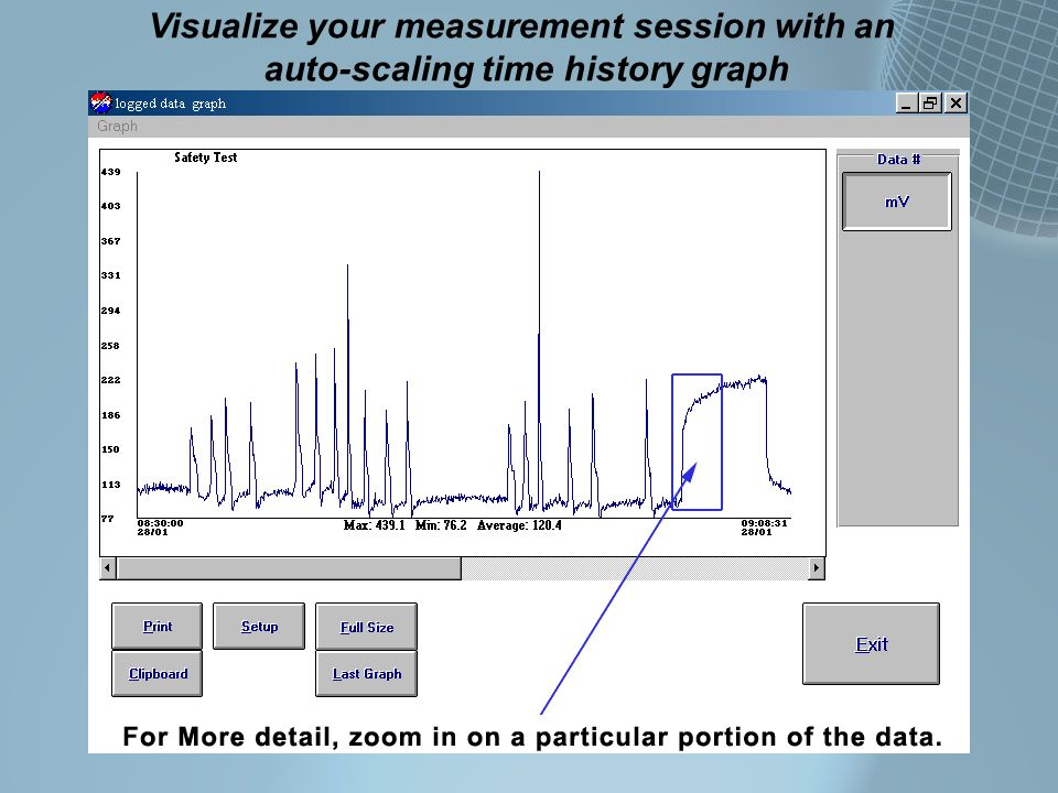 Visualize your measurement session with an