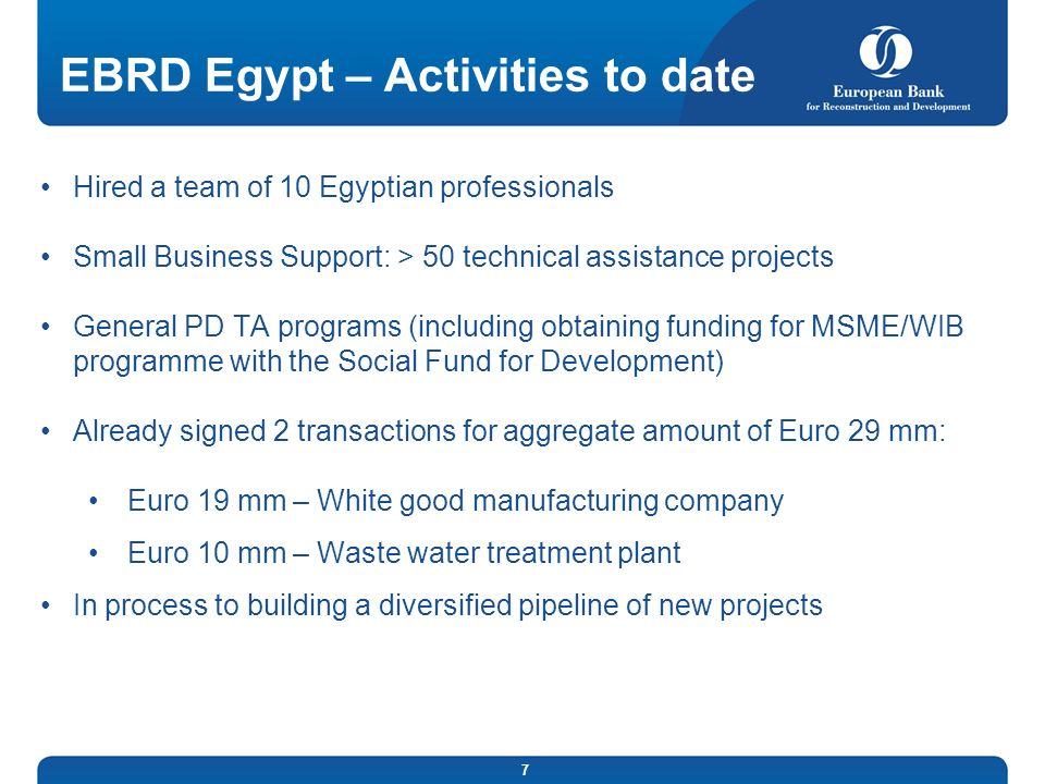 EBRD Egypt – Activities to date