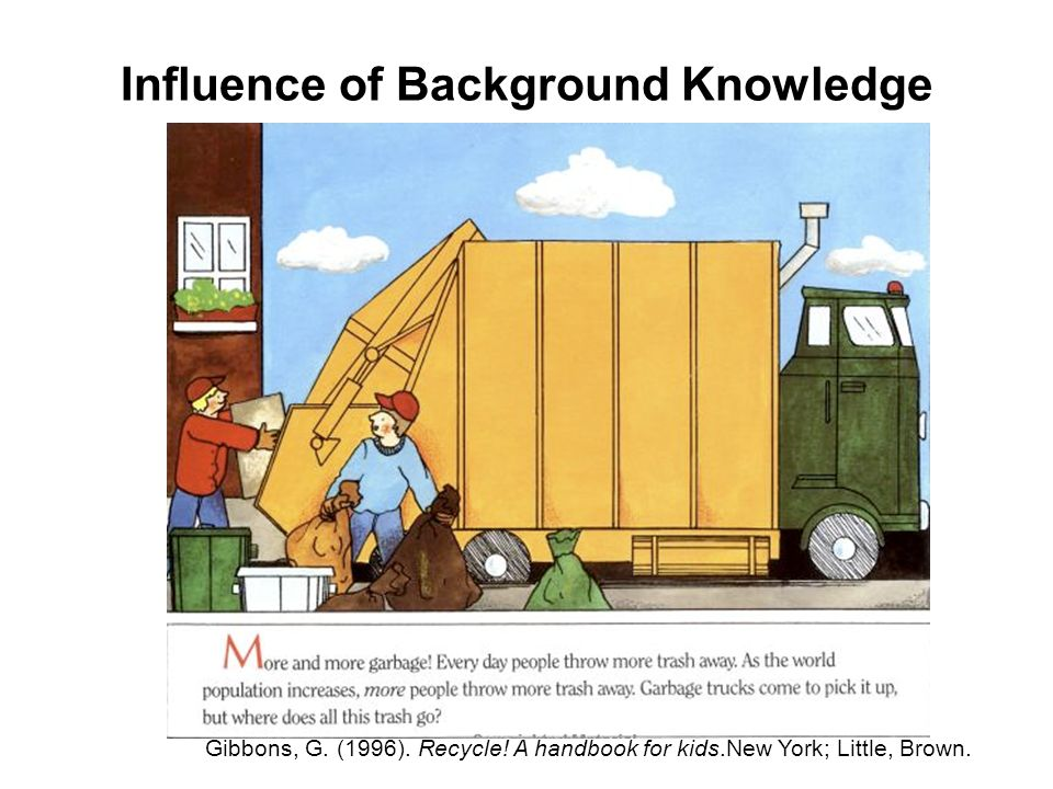 Influence of Background Knowledge