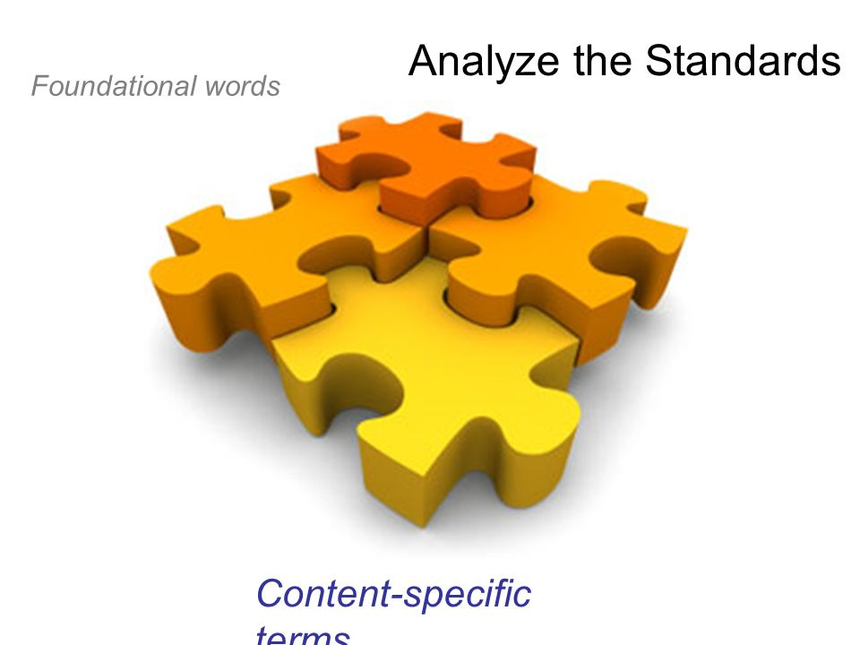 Analyze the Standards Foundational words Content-specific terms
