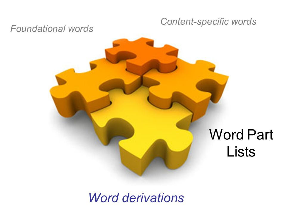 Content-specific words