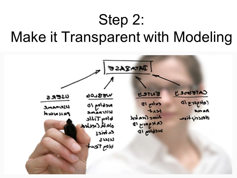 Step 2: Make it Transparent with Modeling