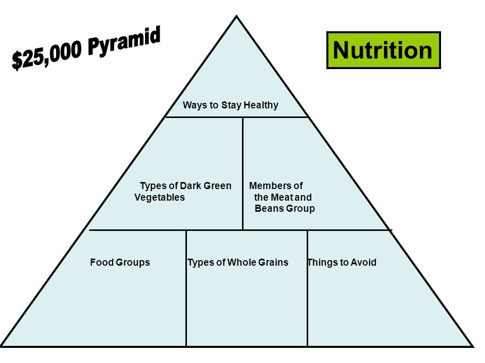 Nutrition $25,000 Pyramid Ways to Stay Healthy
