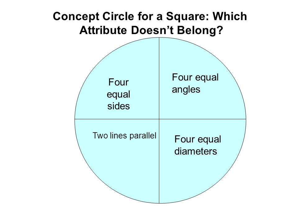 Concept Circle for a Square: Which Attribute Doesn't Belong