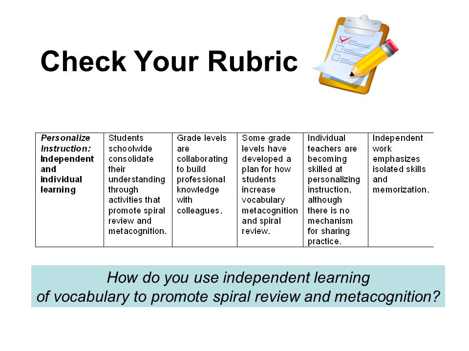 Check Your Rubric How do you use independent learning