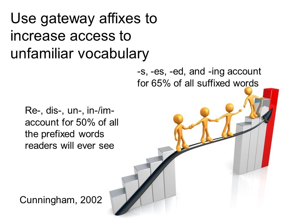 Use gateway affixes to increase access to unfamiliar vocabulary