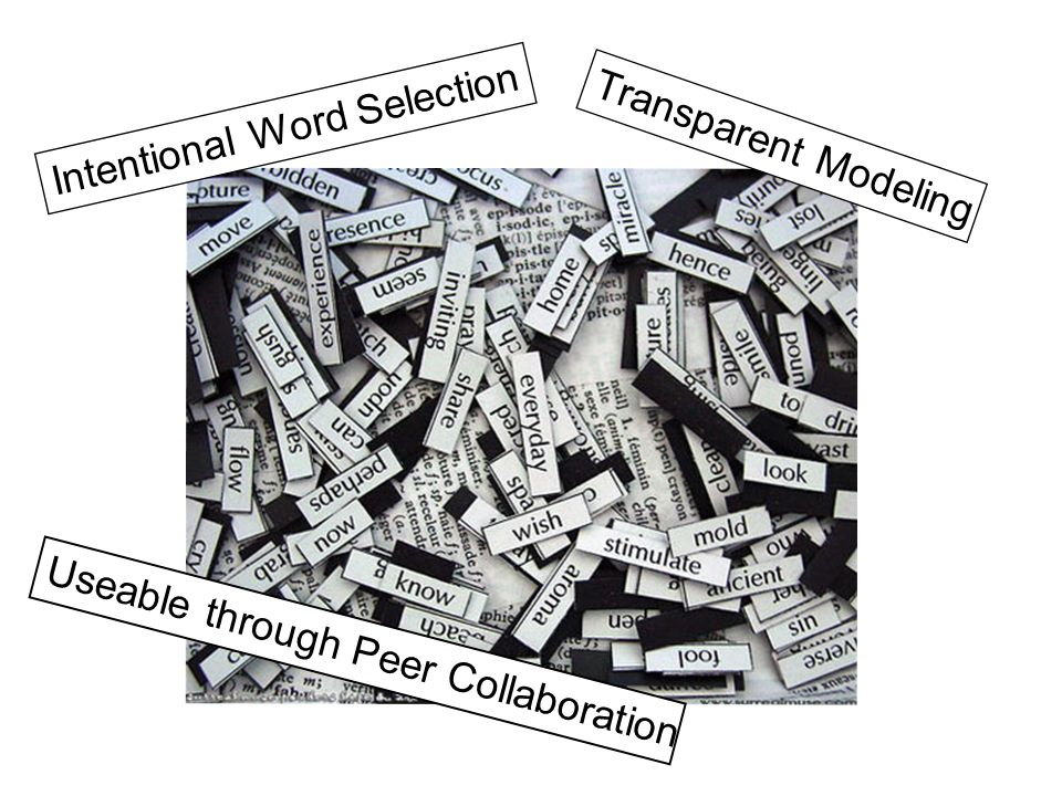 Intentional Word Selection