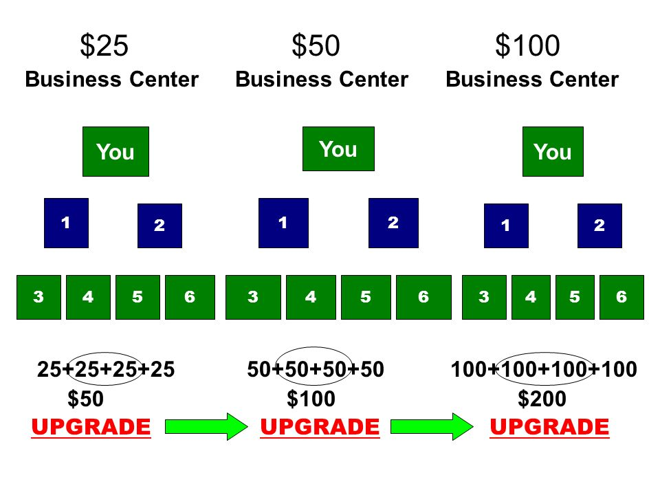 $25 $50 $100 Business Center Business Center Business Center