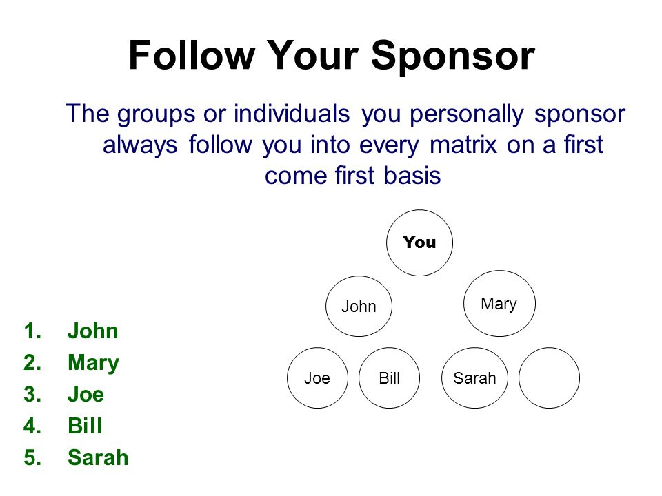 Follow Your SponsorThe groups or individuals you personally sponsor always follow you into every matrix on a first come first basis.