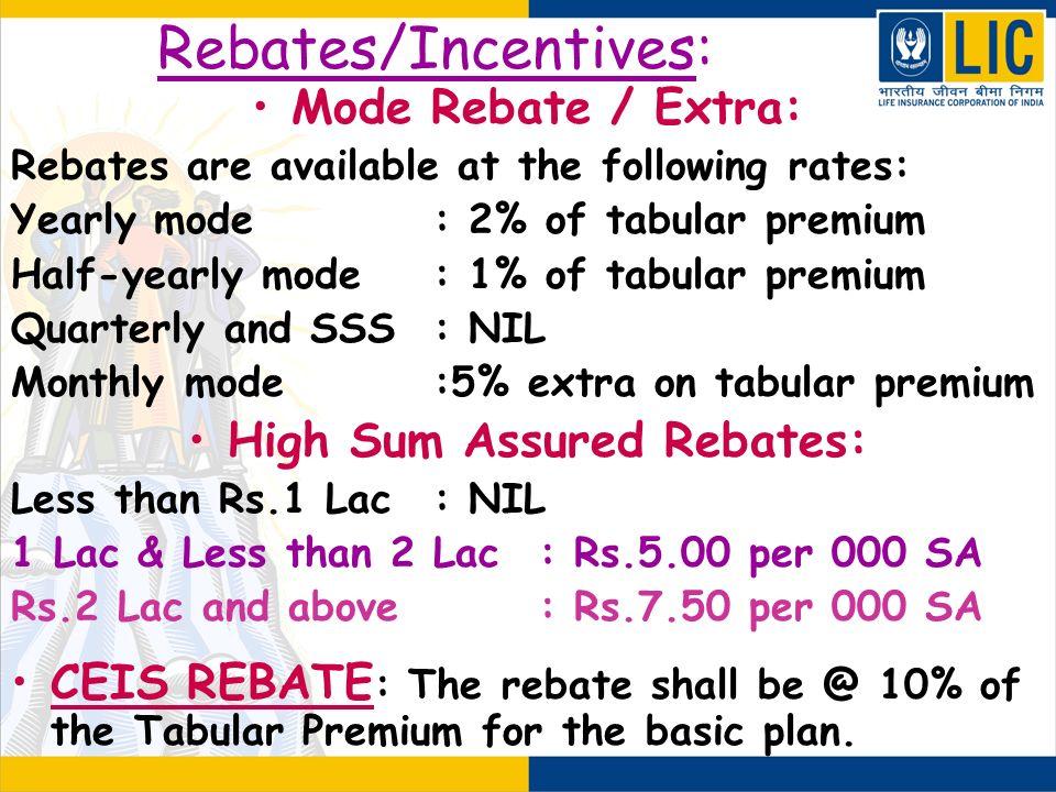 High Sum Assured Rebates: