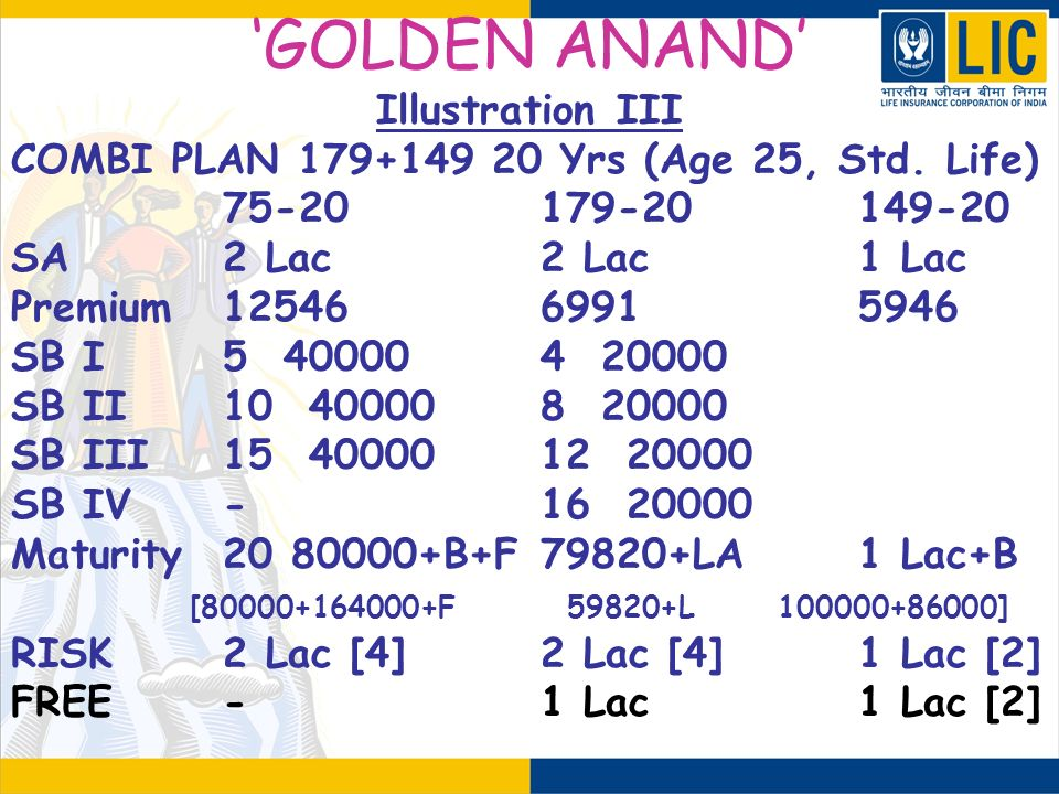 'GOLDEN ANAND' Illustration III