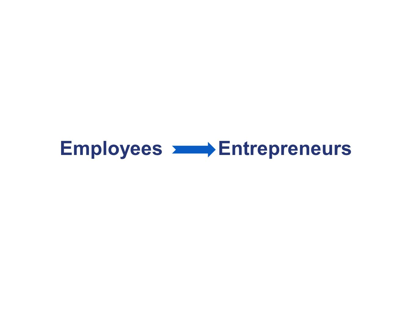 Employees Entrepreneurs