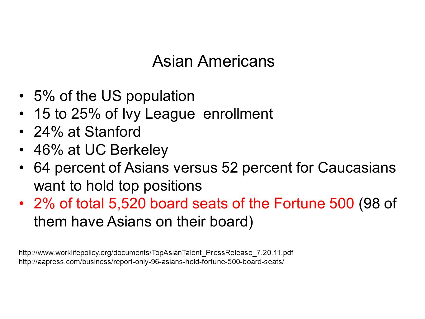 Asian Americans 5% of the US population