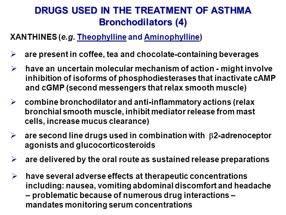 DRUGS USED IN THE TREATMENT OF ASTHMA Bronchodilators (4)