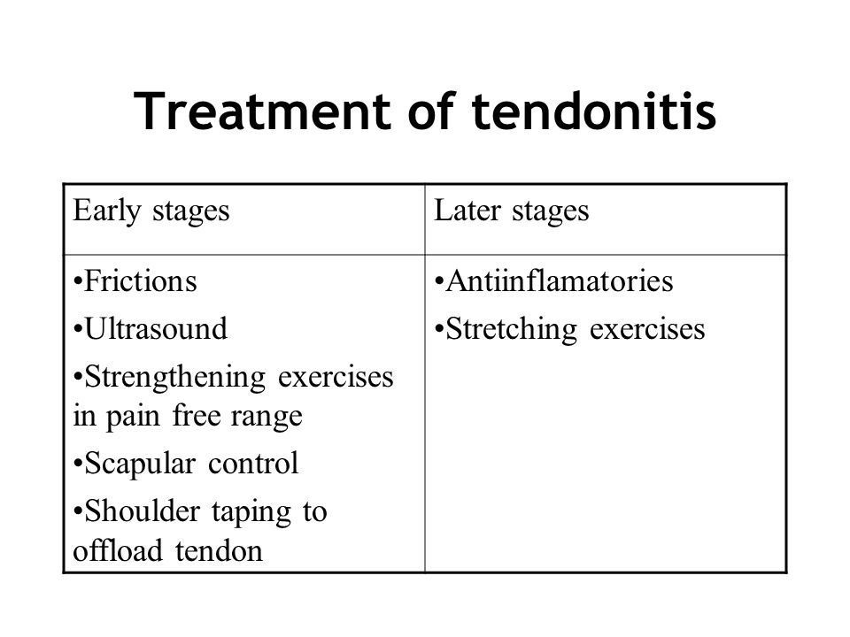 Treatment of tendonitis