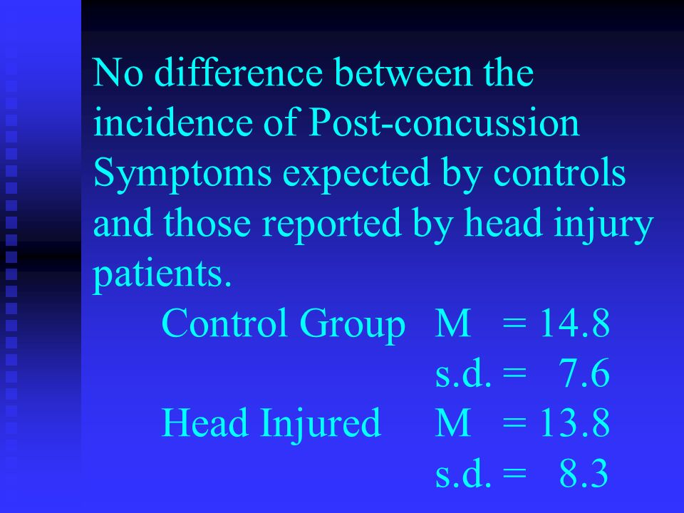 No difference between the incidence of Post-concussion Symptoms expected by controls and those reported by head injury patients.