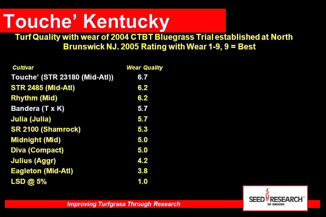 Touche' Kentucky Turf Quality with wear of 2004 CTBT Bluegrass Trial established at North Brunswick NJ. 2005 Rating with Wear 1-9, 9 = Best.