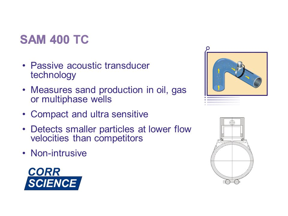 SAM 400 SAM 400 SAM 400 TC Passive acoustic transducer technology