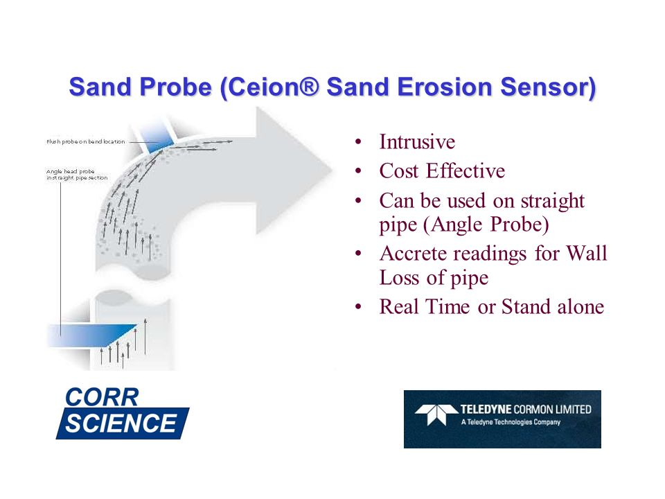 Sand Probe (Ceion® Sand Erosion Sensor)