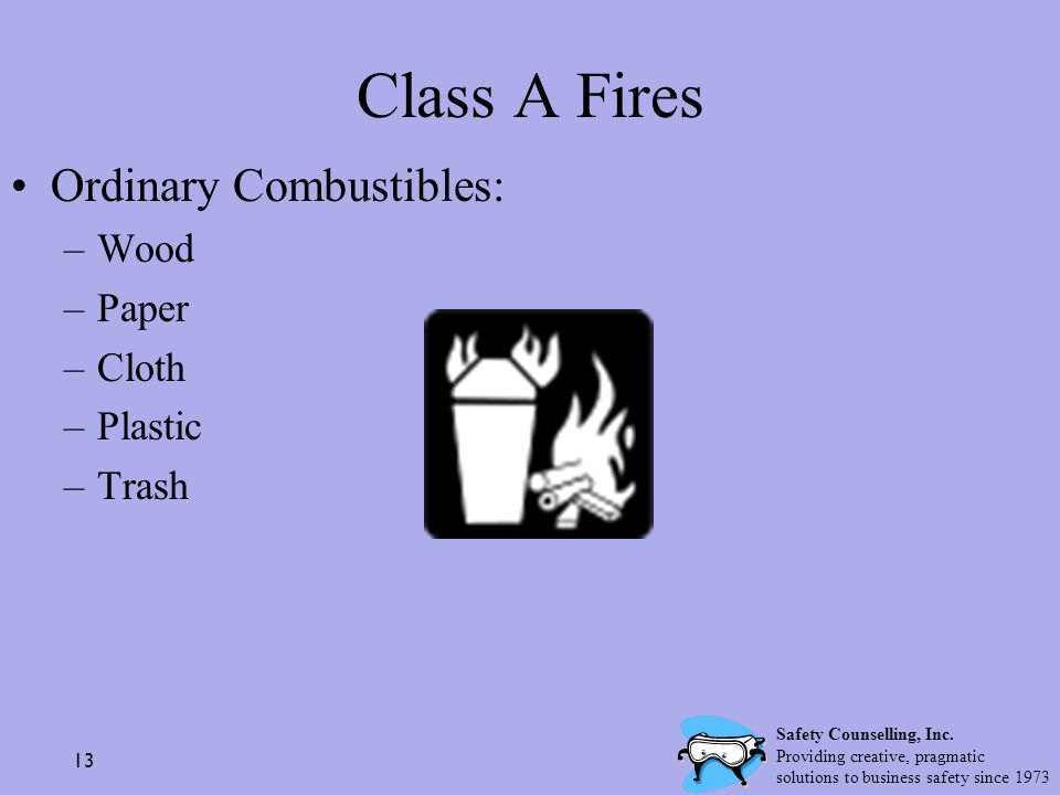 Class A Fires Ordinary Combustibles: Wood Paper Cloth Plastic Trash