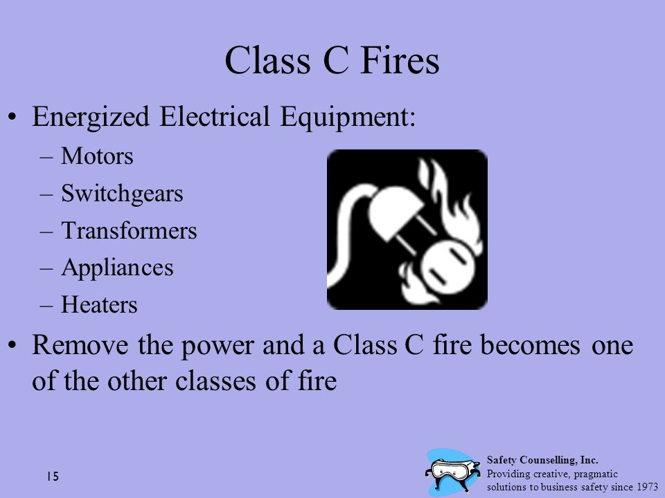 Class C Fires Energized Electrical Equipment: