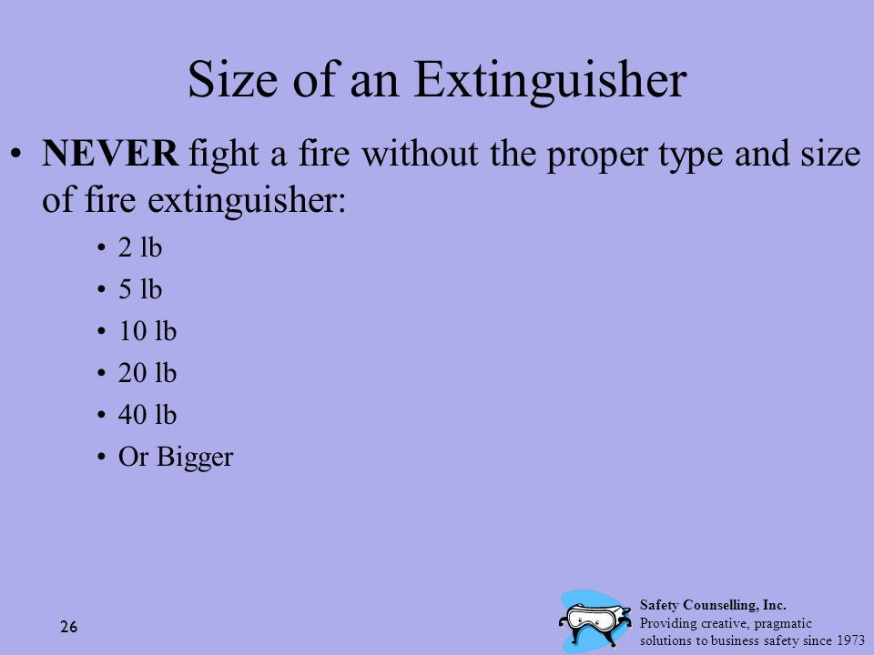 Size of an Extinguisher