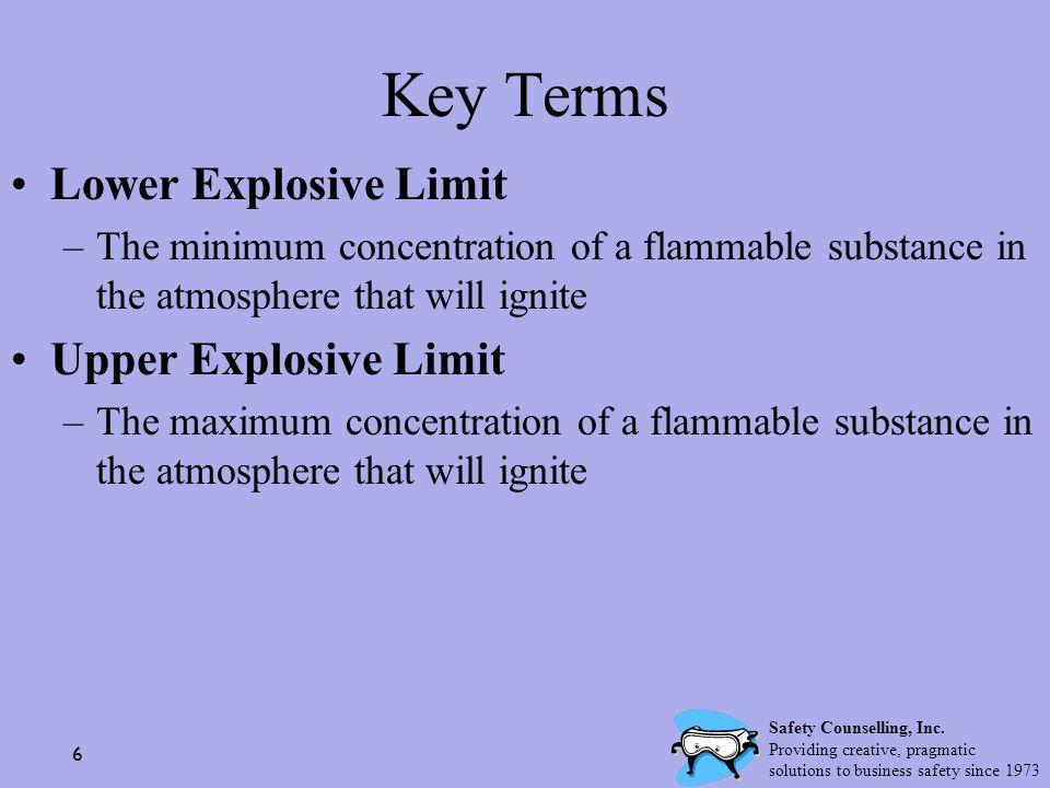 Key Terms Lower Explosive Limit Upper Explosive Limit