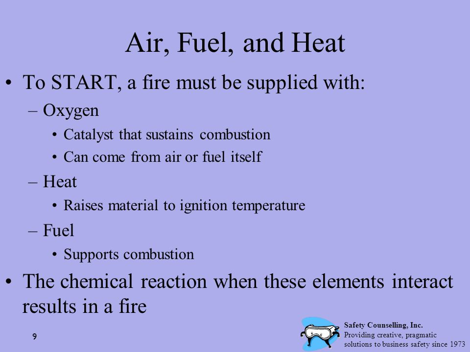 Air, Fuel, and Heat To START, a fire must be supplied with: