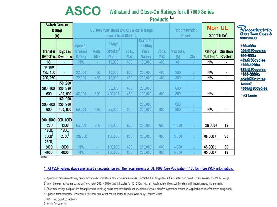 ASCO Non UL 100-400a 30k@30cycles 600-800a 42k@30cycles