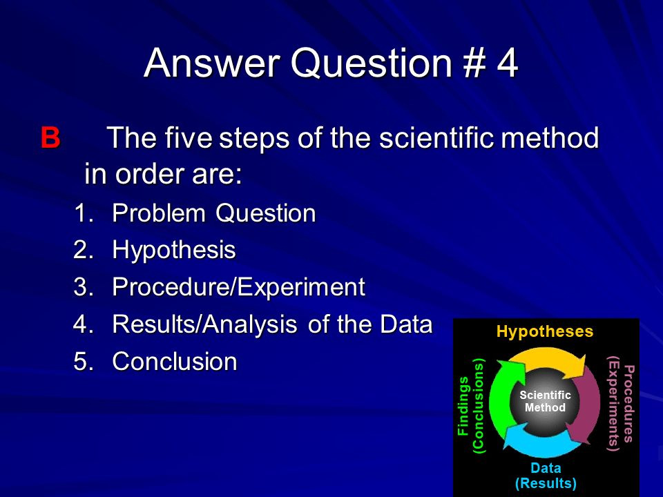 Answer Question # 4 B The five steps of the scientific method in order are: Problem Question. Hypothesis.