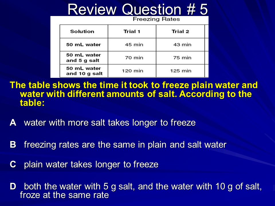 Review Question # 5 The table shows the time it took to freeze plain water and water with different amounts of salt. According to the table:
