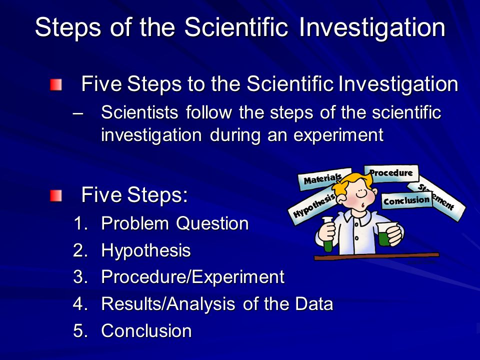 Steps of the Scientific Investigation