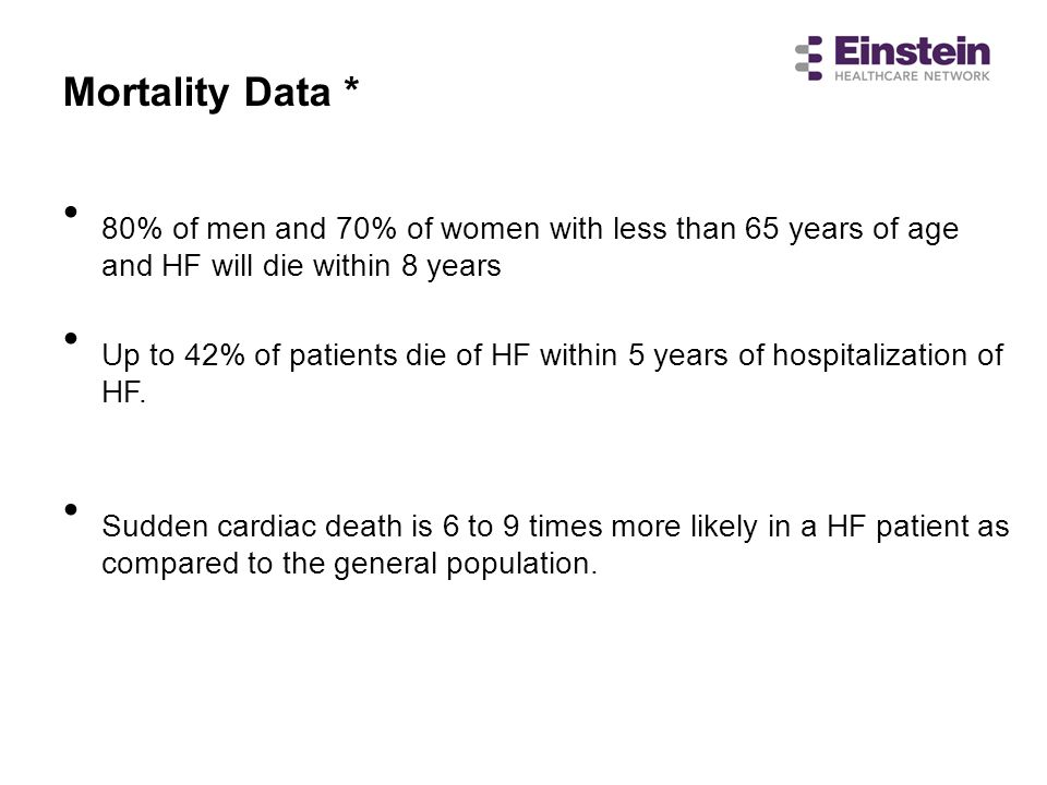 Mortality Data * 80% of men and 70% of women with less than 65 years of age and HF will die within 8 years.