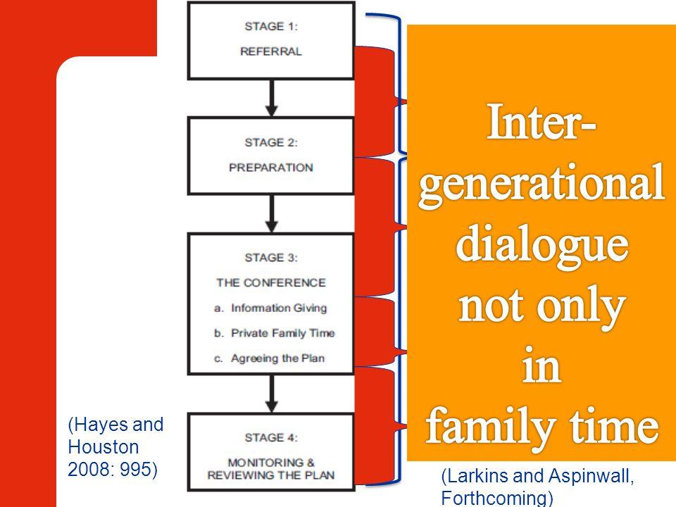 Inter-generational dialogue