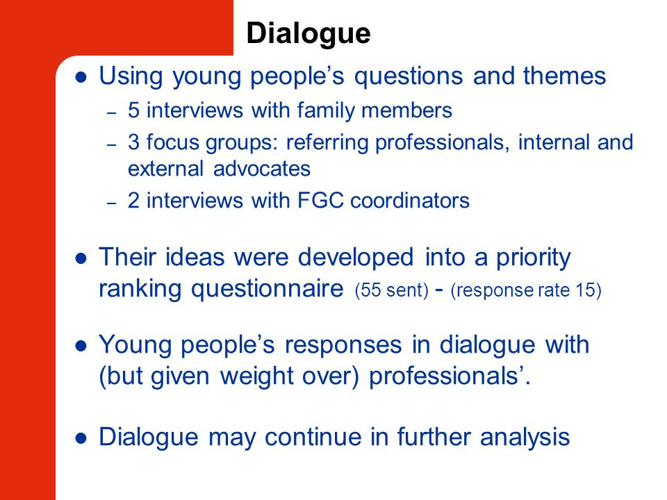 Dialogue Using young people's questions and themes