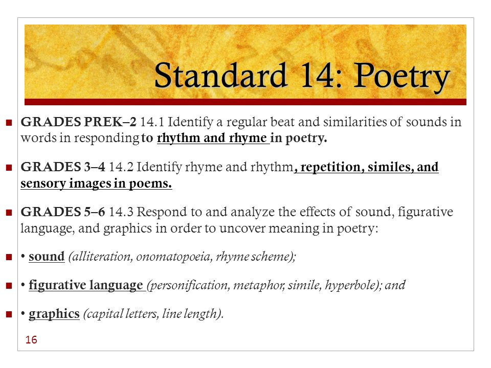 Standard 14: Poetry GRADES PREK–2 14.1 Identify a regular beat and similarities of sounds in words in responding to rhythm and rhyme in poetry.