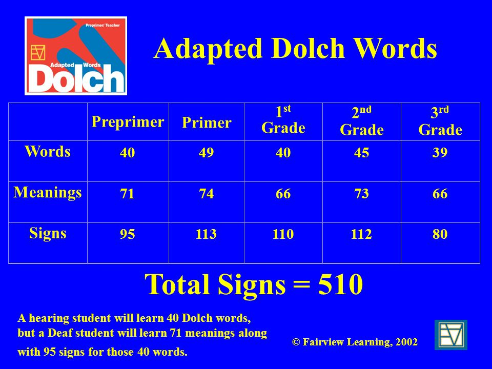 Adapted Dolch Words Total Signs = 510