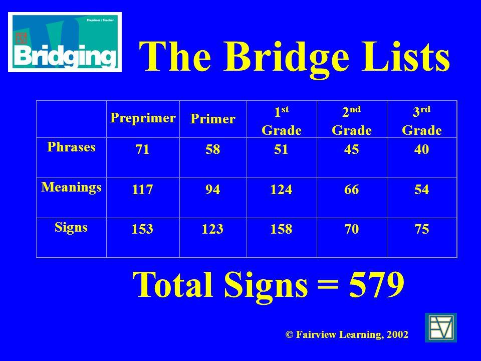 The Bridge Lists Total Signs = 579 Preprimer Primer 1st Grade