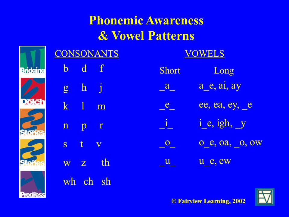 & Vowel Patterns b d f g h j k l m _a_ a_e, ai, ay _e_ ee, ea, ey, _e