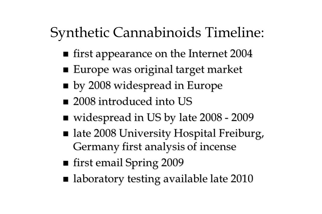 Synthetic Cannabinoids Timeline: