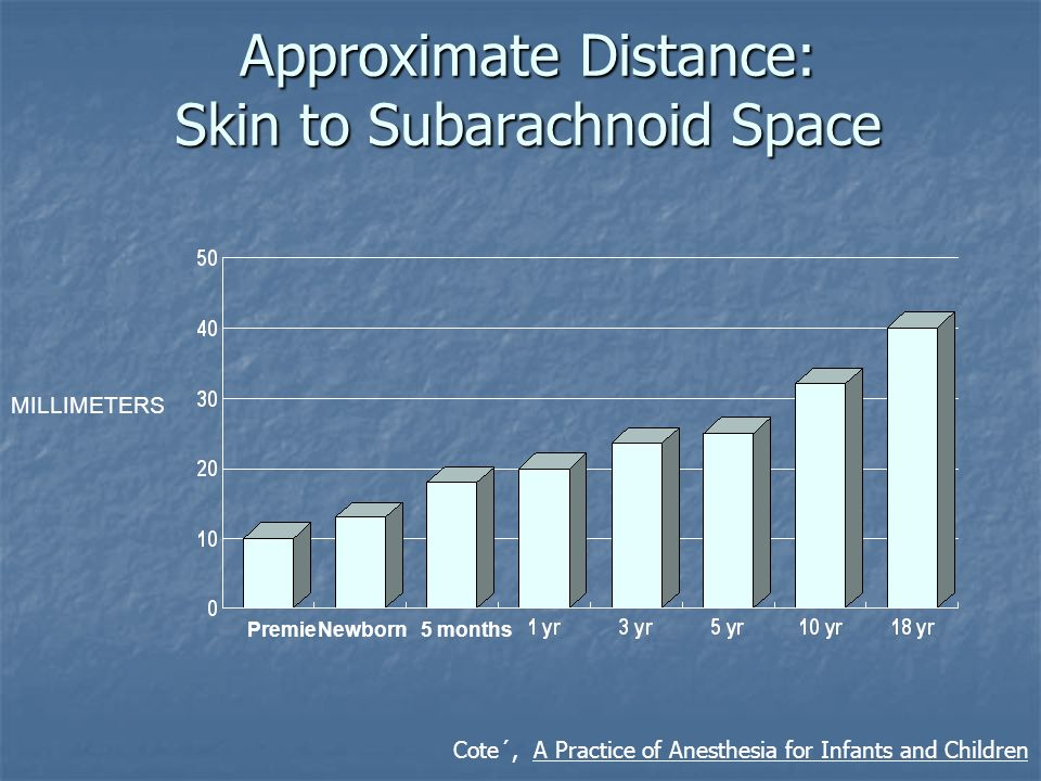 Approximate Distance: Skin to Subarachnoid Space