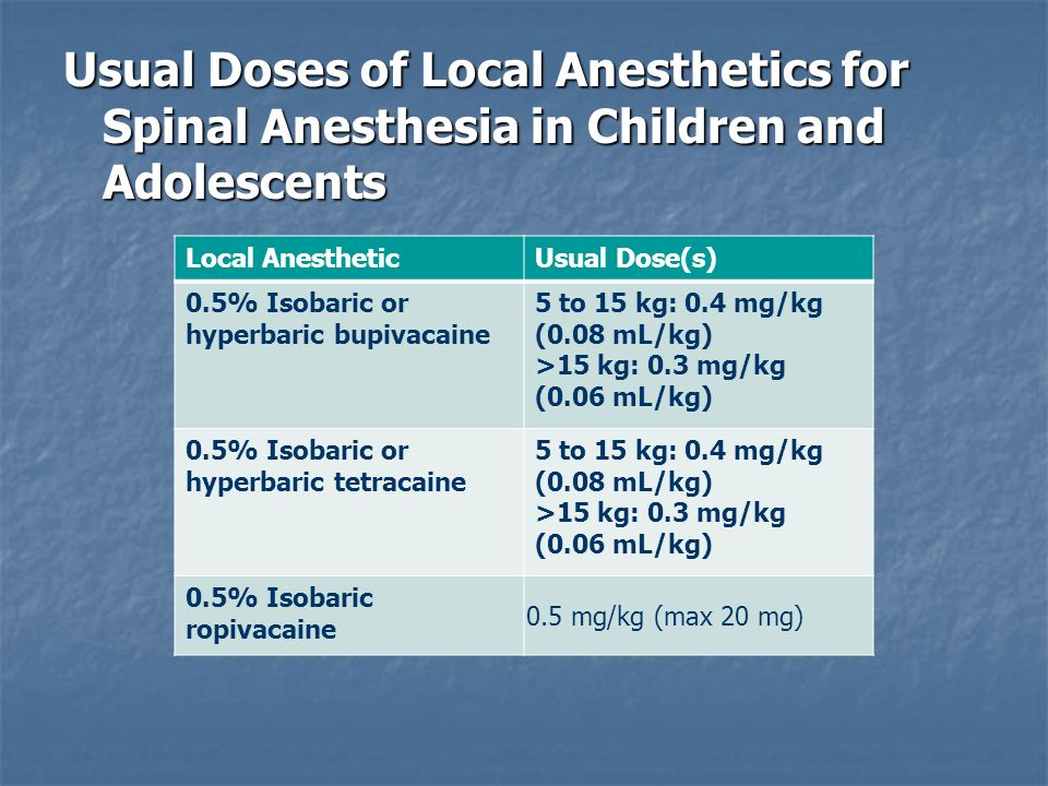 Usual Doses of Local Anesthetics for Spinal Anesthesia in Children and Adolescents