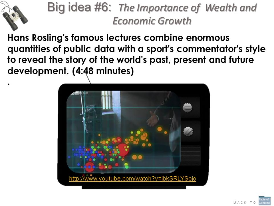 Big idea #6: The Importance of Wealth and Economic Growth