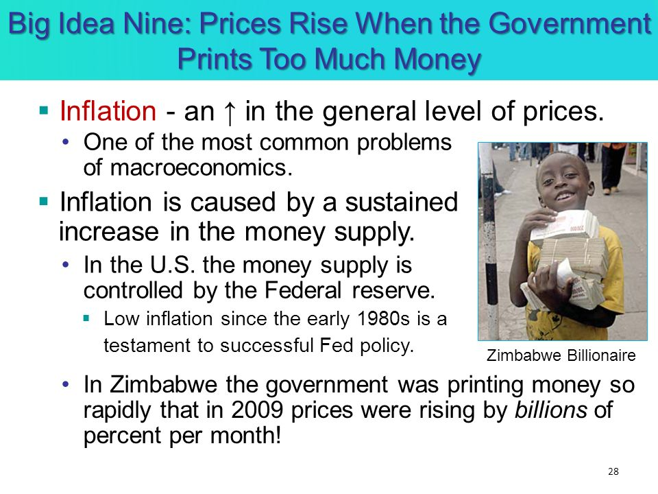 Big Idea Nine: Prices Rise When the Government Prints Too Much Money