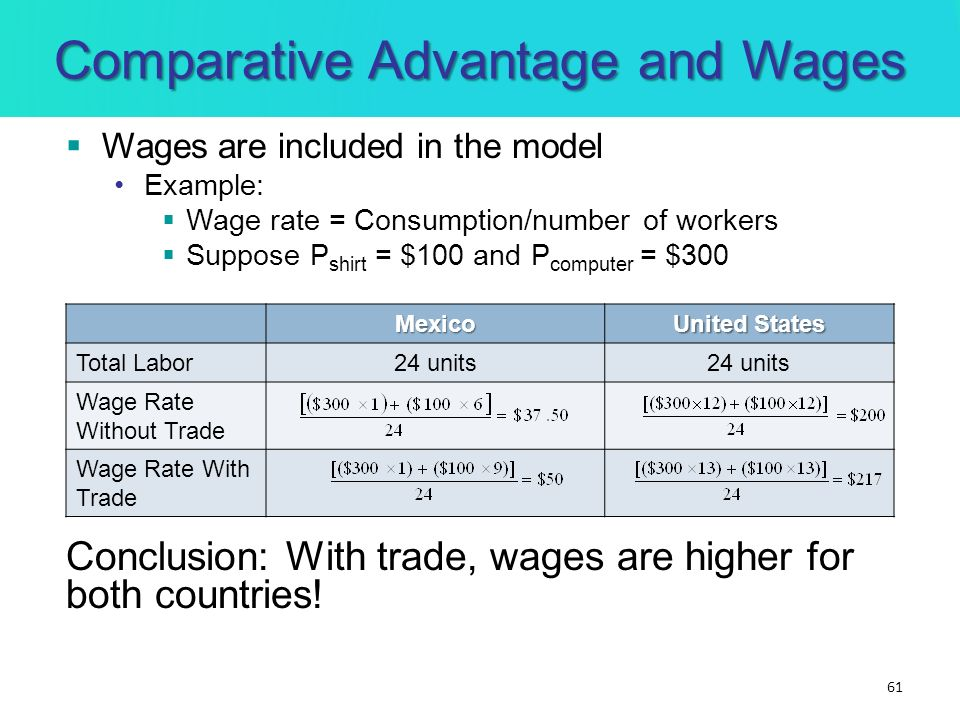 Comparative Advantage and Wages