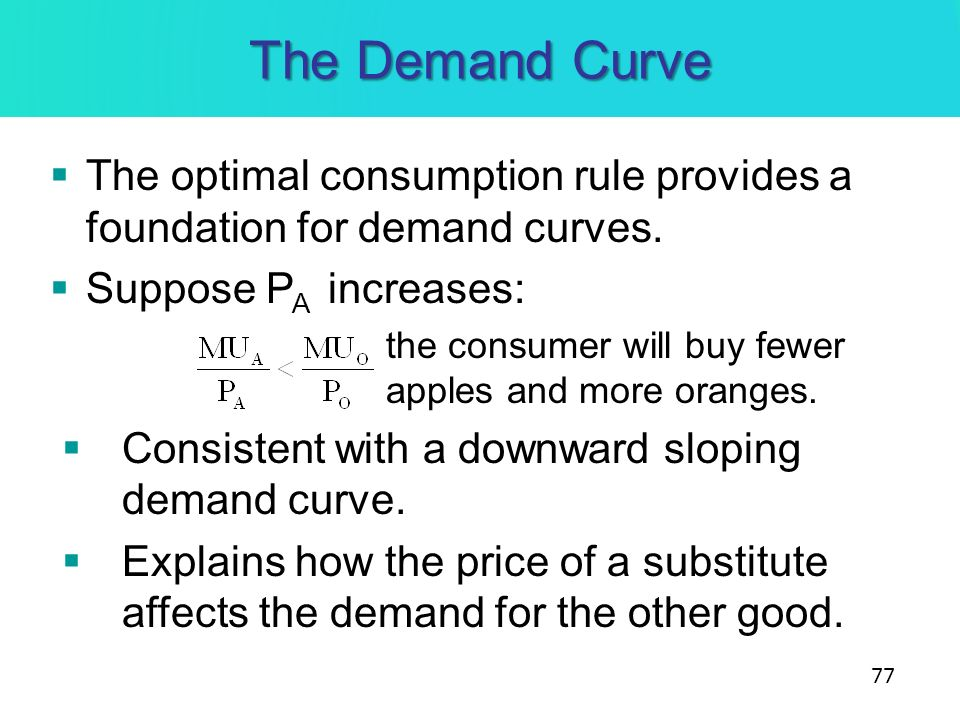 The Demand CurveThe optimal consumption rule provides a foundation for demand curves. Suppose PA increases: