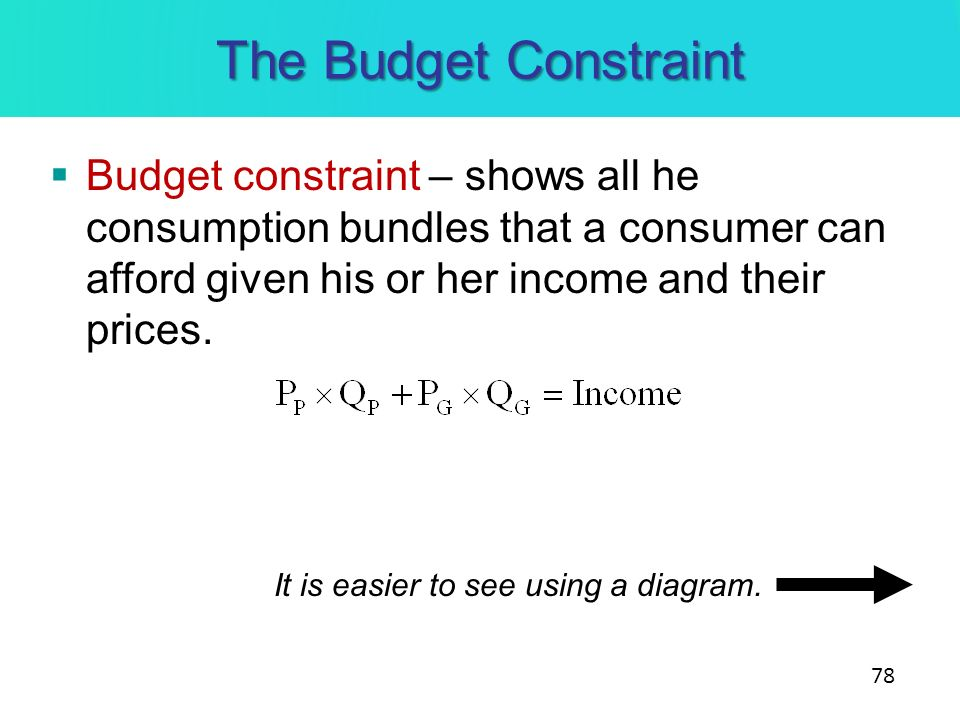 The Budget ConstraintBudget constraint – shows all he consumption bundles that a consumer can afford given his or her income and their prices.