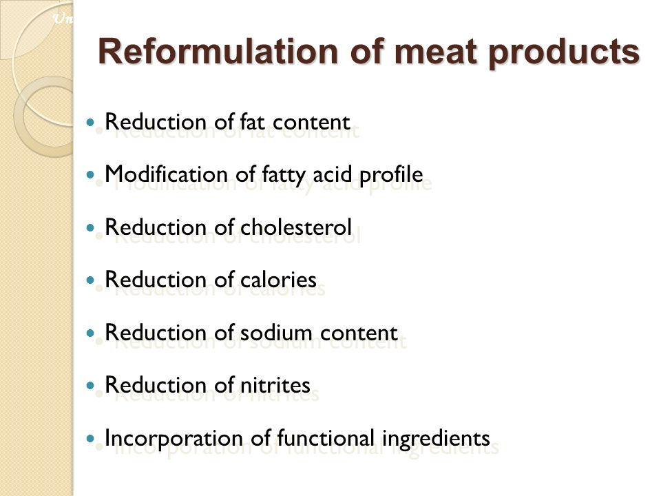 Reformulation of meat products
