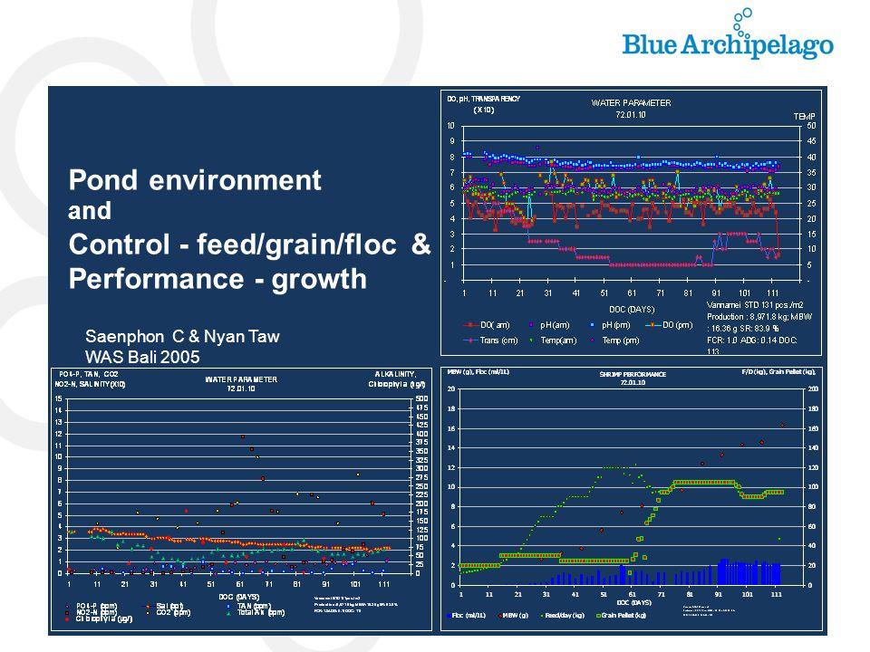 Control - feed/grain/floc & Performance - growth